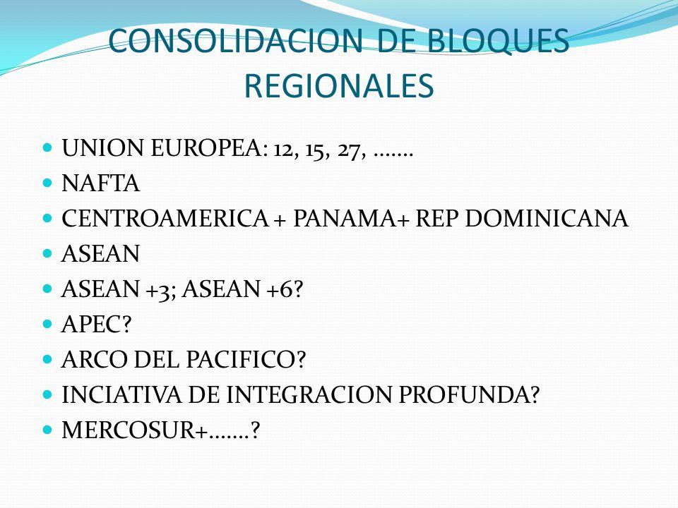 CONSOLIDACION DE BLOQUES REGIONALES UNION EUROPEA: 12, 15, 27, ……. NAFTA CENTROAMERICA + PANAMA+ REP DOMINICANA ASEAN ASEAN +3; ASEAN +6? APEC? ARCO D