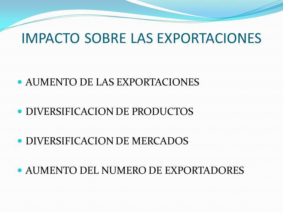 IMPACTO SOBRE LAS EXPORTACIONES AUMENTO DE LAS EXPORTACIONES DIVERSIFICACION DE PRODUCTOS DIVERSIFICACION DE MERCADOS AUMENTO DEL NUMERO DE EXPORTADOR