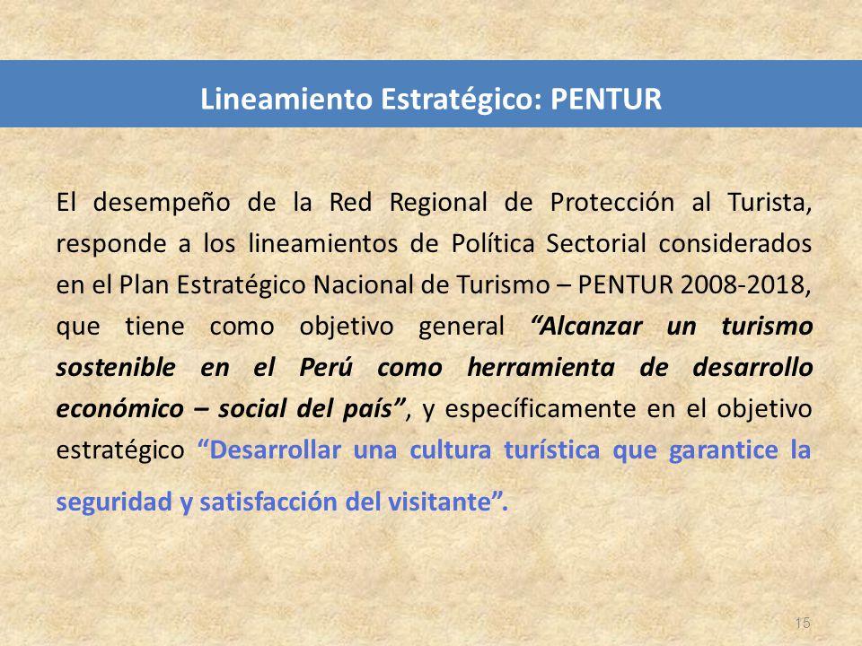 El desempeño de la Red Regional de Protección al Turista, responde a los lineamientos de Política Sectorial considerados en el Plan Estratégico Nacion