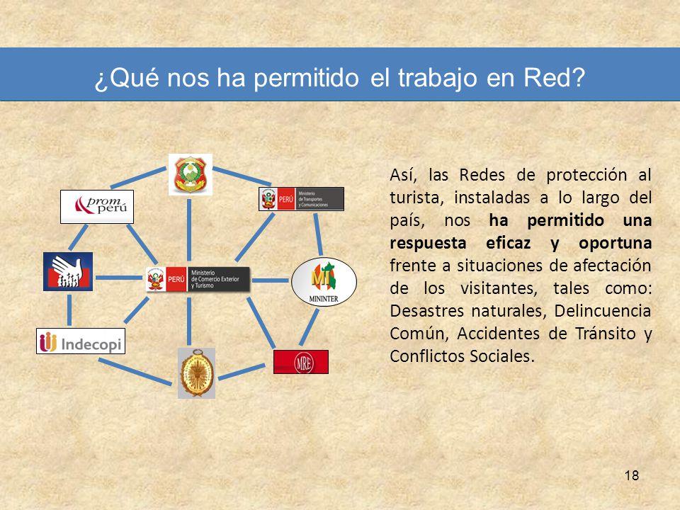 18 ¿Qué nos ha permitido el trabajo en Red? Así, las Redes de protección al turista, instaladas a lo largo del país, nos ha permitido una respuesta ef