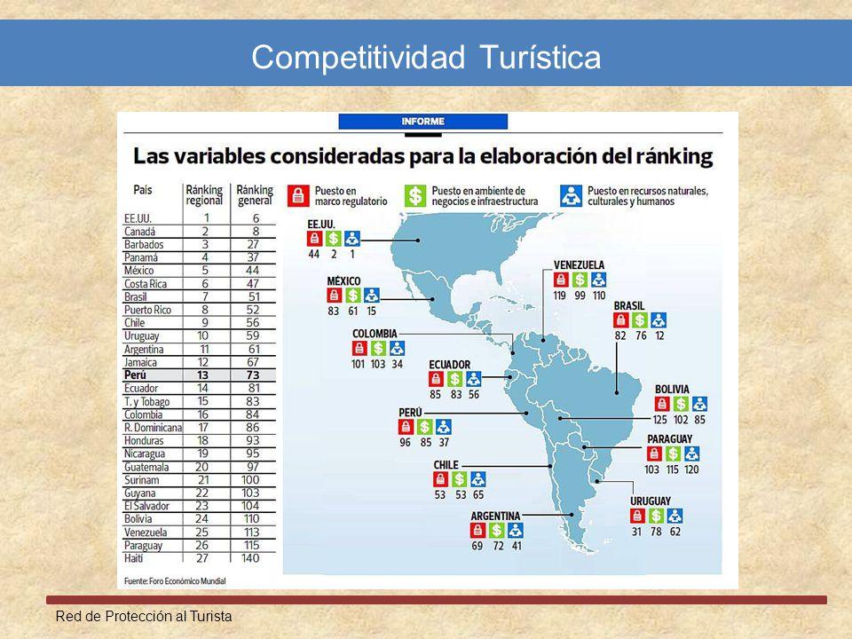 Red de Protección al Turista Competitividad Turística