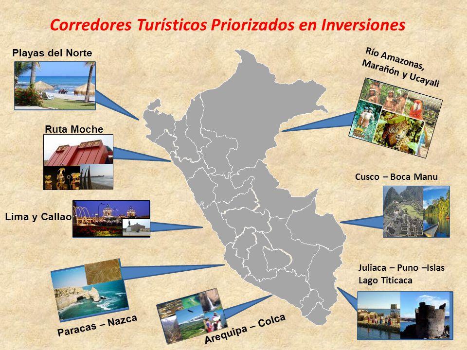Corredores Turísticos Priorizados en Inversiones Arequipa – Colca Río Amazonas, Marañón y Ucayali Playas del Norte Juliaca – Puno –Islas Lago Titicaca