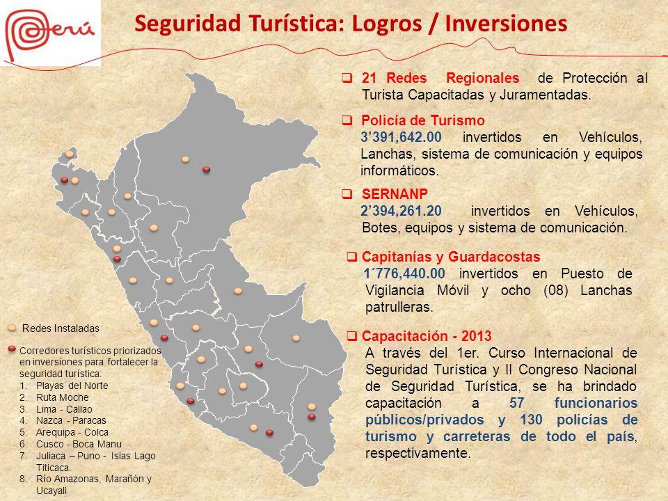 21 Redes Regionales de Protección al Turista Capacitadas y Juramentadas. Seguridad Turística: Logros / Inversiones Policía de Turismo 3391,642.00 inve