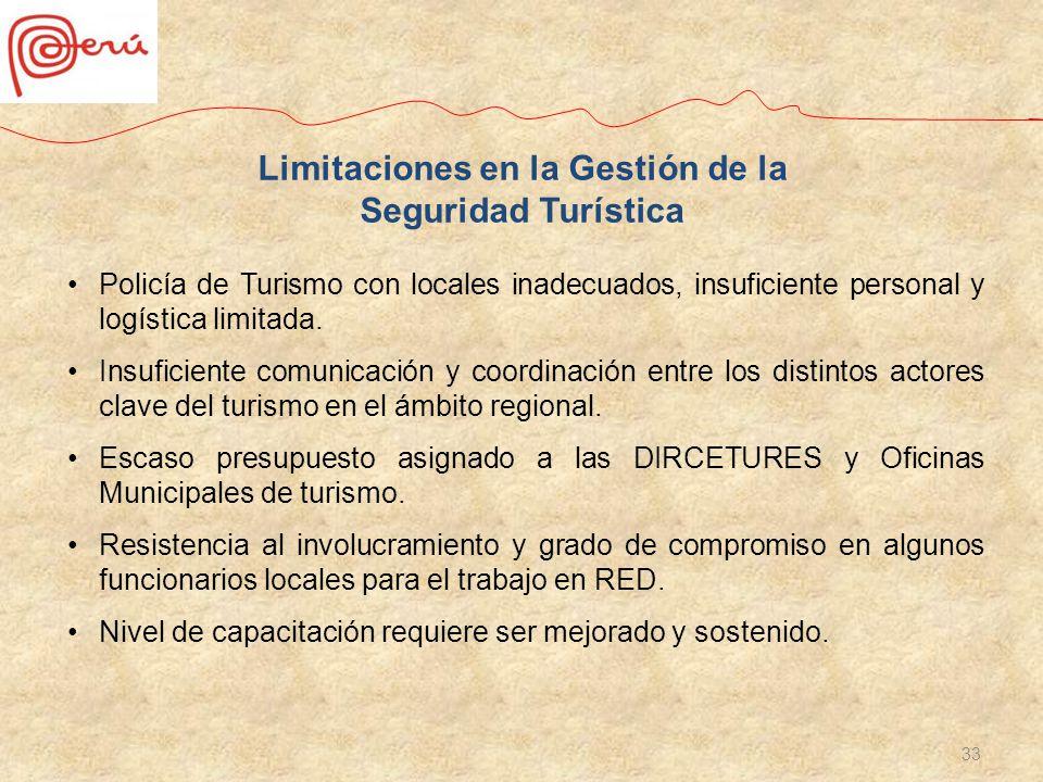 Limitaciones en la Gestión de la Seguridad Turística Policía de Turismo con locales inadecuados, insuficiente personal y logística limitada. Insuficie