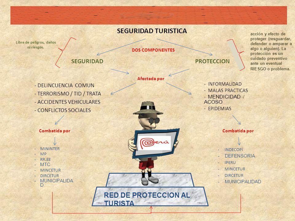 - DELINCUENCIA COMUN - TERRORISMO / TID / TRATA - ACCIDENTES VEHICULARES - CONFLICTOS SOCIALES SEGURIDADPROTECCION - INFORMALIDAD - MALAS PRACTICAS -