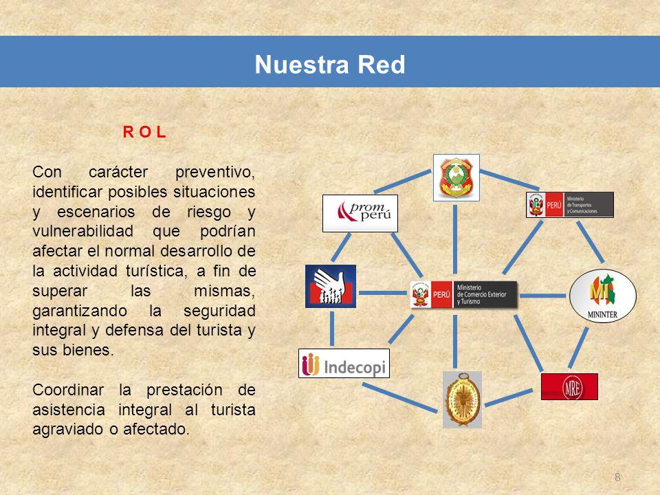 CUADRO DE REDES DE PROTECCIÓN AL TURISTA A NIVEL NACIONAL ( POR REGIONES) Redes que se encuentran formadas, capacitadas y con plan de trabajo.