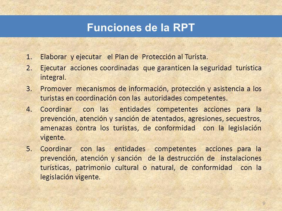 21 Redes Regionales de Protección al Turista Capacitadas y Juramentadas.