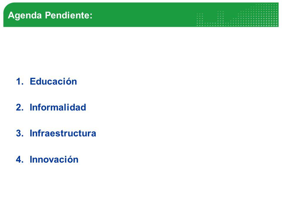 Agenda Pendiente: 1.Educación 2.Informalidad 3.Infraestructura 4.Innovación