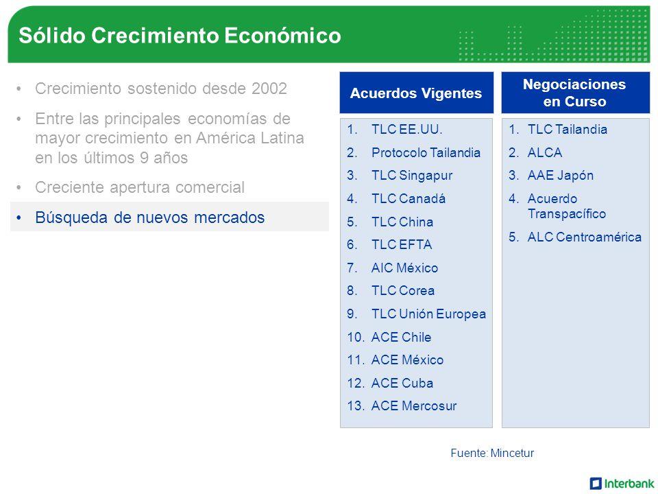 Sólido Crecimiento Económico Crecimiento sostenido desde 2002 Entre las principales economías de mayor crecimiento en América Latina en los últimos 9 años Creciente apertura comercial Búsqueda de nuevos mercados Escenario estable de precios Mayor recaudación del IGV Crecimiento del ingreso familiar 1.TLC EE.UU.