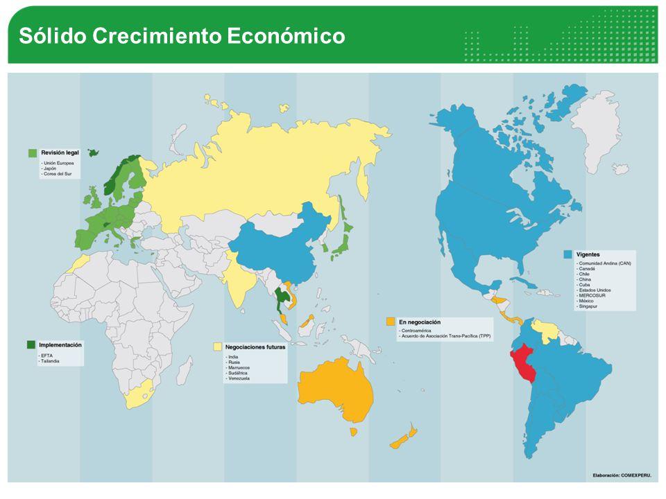 Sólido Crecimiento Económico
