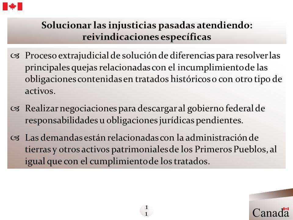 Solucionar las injusticias pasadas atendiendo: reivindicaciones específicas Proceso extrajudicial de solución de diferencias para resolver las princip