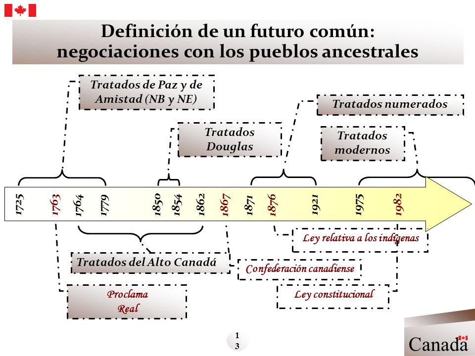 Definición de un futuro común: negociaciones con los pueblos ancestrales Tratados de Paz y de Amistad (NB y NE) Tratados Douglas Confederación canadie