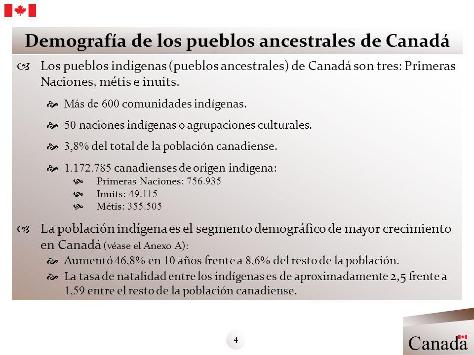 Demografía de los pueblos ancestrales de Canadá Los pueblos indígenas (pueblos ancestrales) de Canadá son tres: Primeras Naciones, métis e inuits. Más