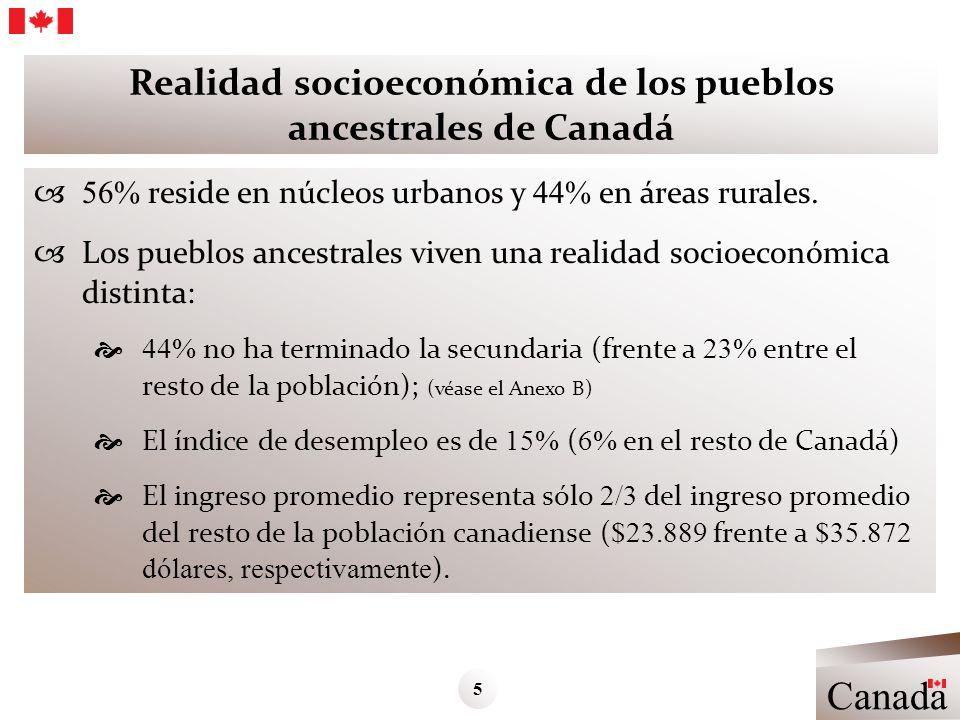 Realidad socioeconómica de los pueblos ancestrales de Canadá 56% reside en núcleos urbanos y 44% en áreas rurales. Los pueblos ancestrales viven una r