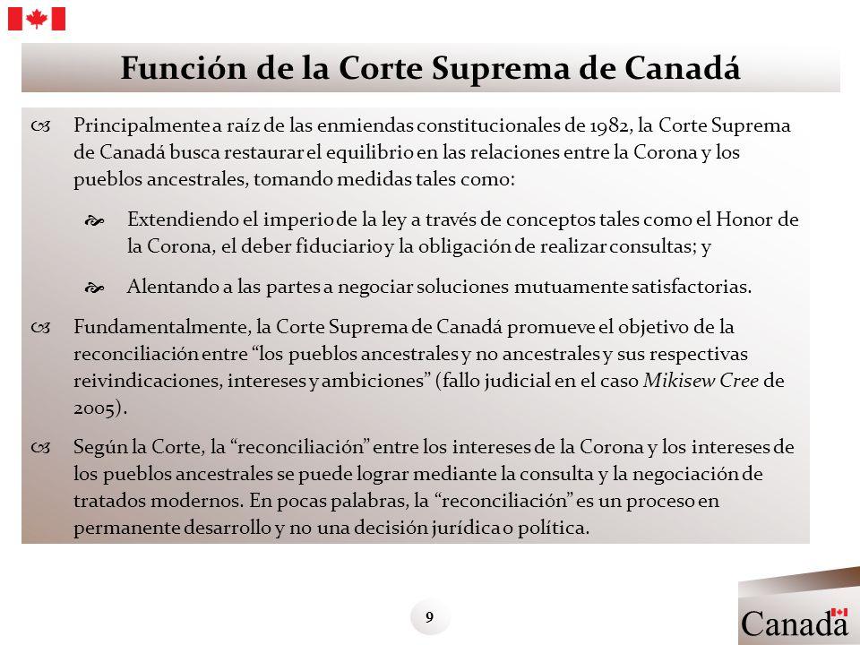 Función de la Corte Suprema de Canadá Principalmente a raíz de las enmiendas constitucionales de 1982, la Corte Suprema de Canadá busca restaurar el e