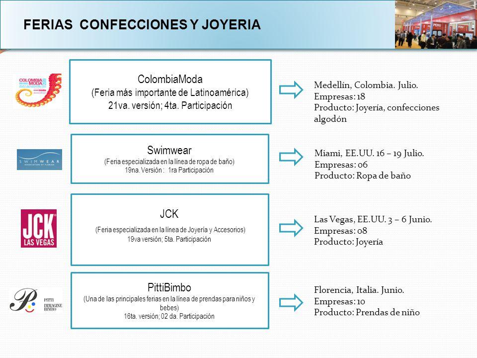 FERIAS CONFECCIONES Y JOYERIA ColombiaModa (Feria más importante de Latinoamérica) 21va.