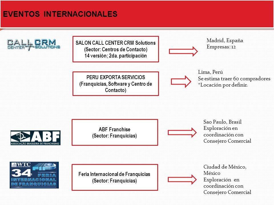 EVENTOS INTERNACIONALES Madrid, España Empresas: 12 SALON CALL CENTER CRM Solutions (Sector: Centros de Contacto) 14 versión; 2da.