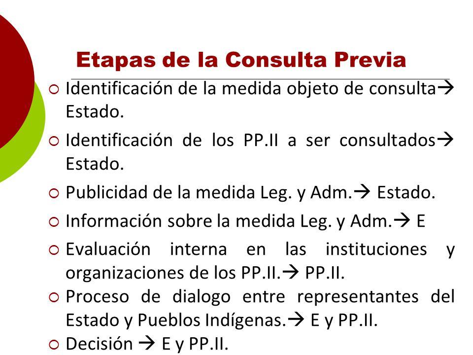 Etapas de la Consulta Previa Identificación de la medida objeto de consulta Estado.