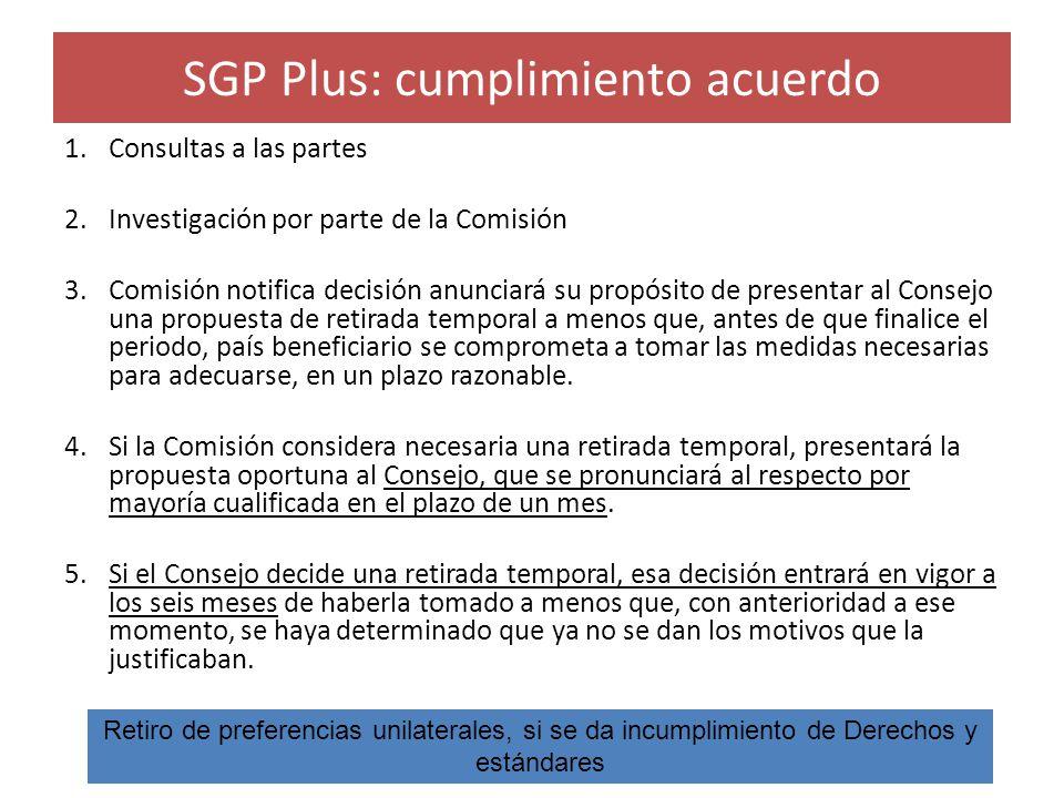 SGP Plus: cumplimiento acuerdo 1.Consultas a las partes 2.Investigación por parte de la Comisión 3.Comisión notifica decisión anunciará su propósito d