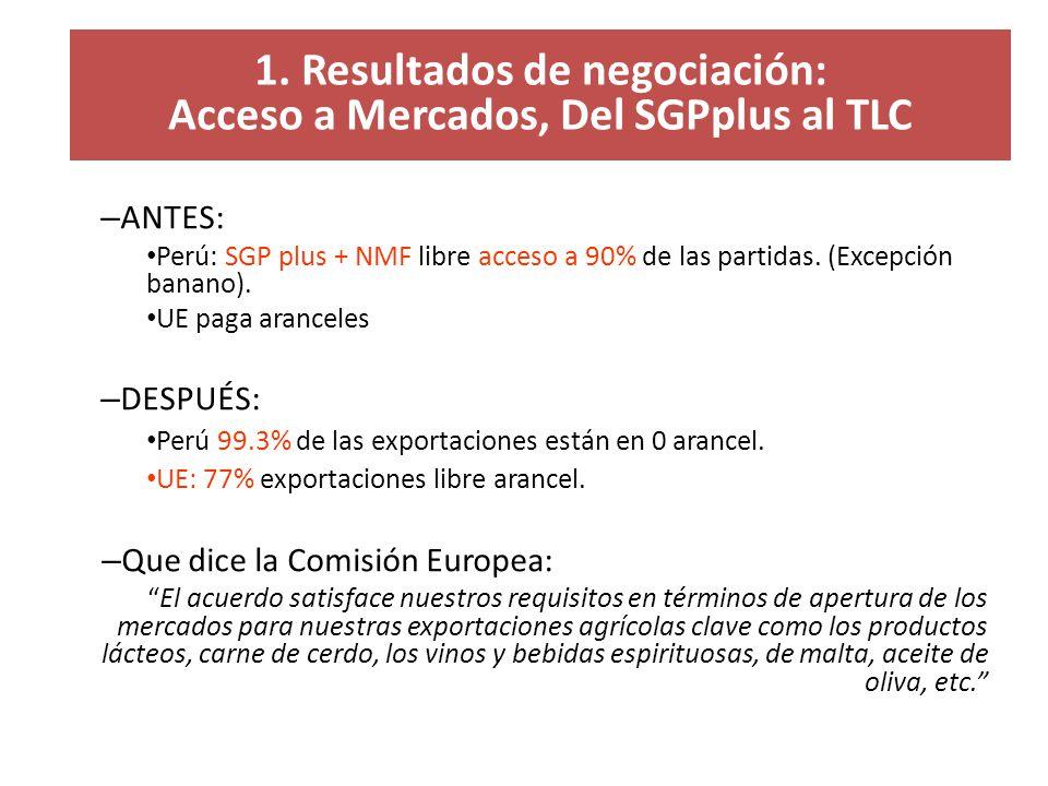 1. Resultados de negociación: Acceso a Mercados, Del SGPplus al TLC – ANTES: Perú: SGP plus + NMF libre acceso a 90% de las partidas. (Excepción banan