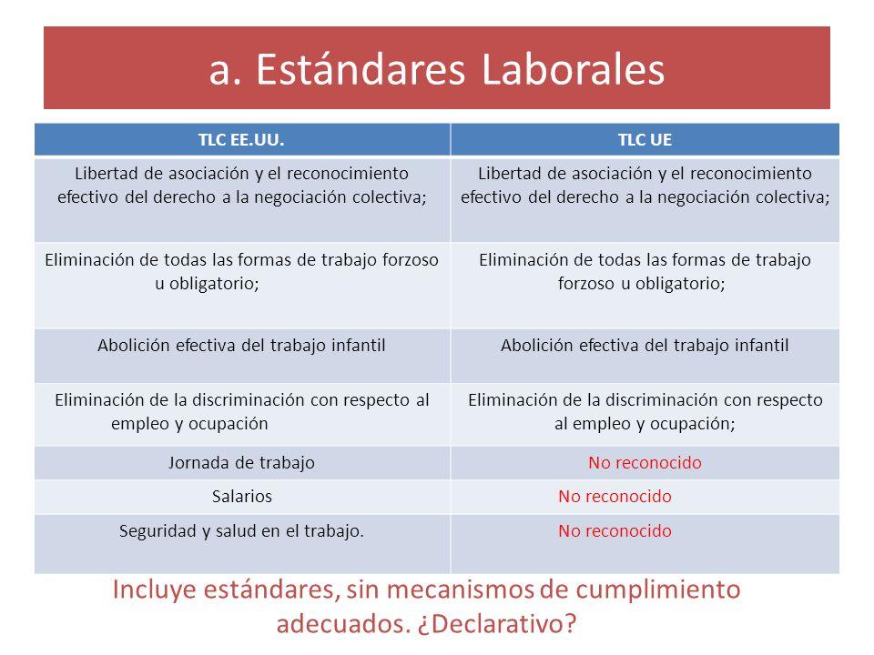 a. Estándares Laborales TLC EE.UU.TLC UE Libertad de asociación y el reconocimiento efectivo del derecho a la negociación colectiva; Eliminación de to