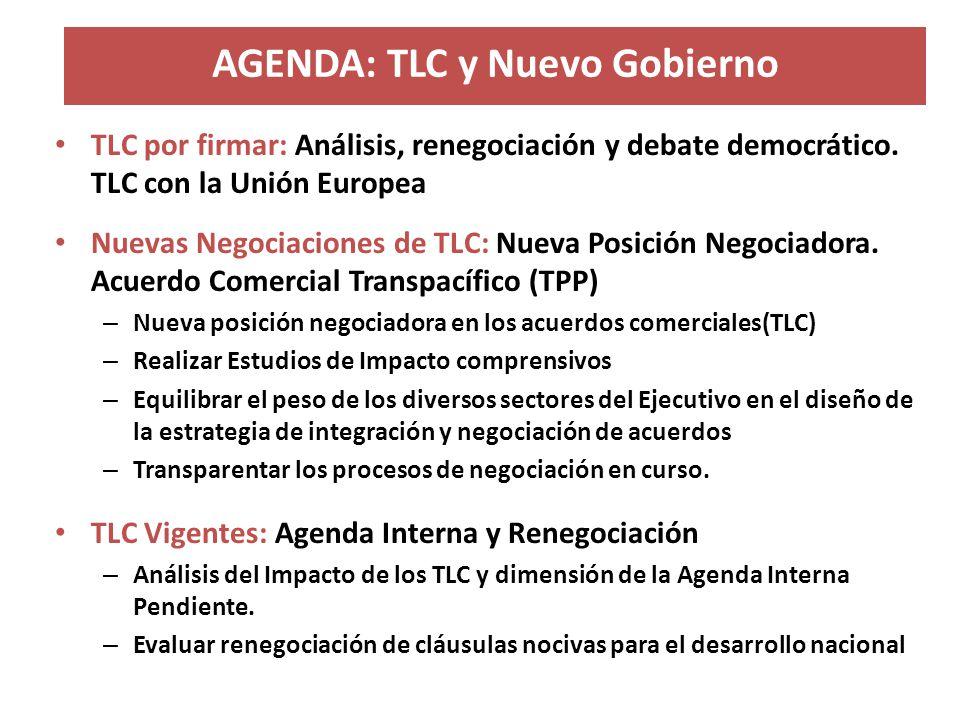 AGENDA: TLC y Nuevo Gobierno TLC por firmar: Análisis, renegociación y debate democrático. TLC con la Unión Europea Nuevas Negociaciones de TLC: Nueva