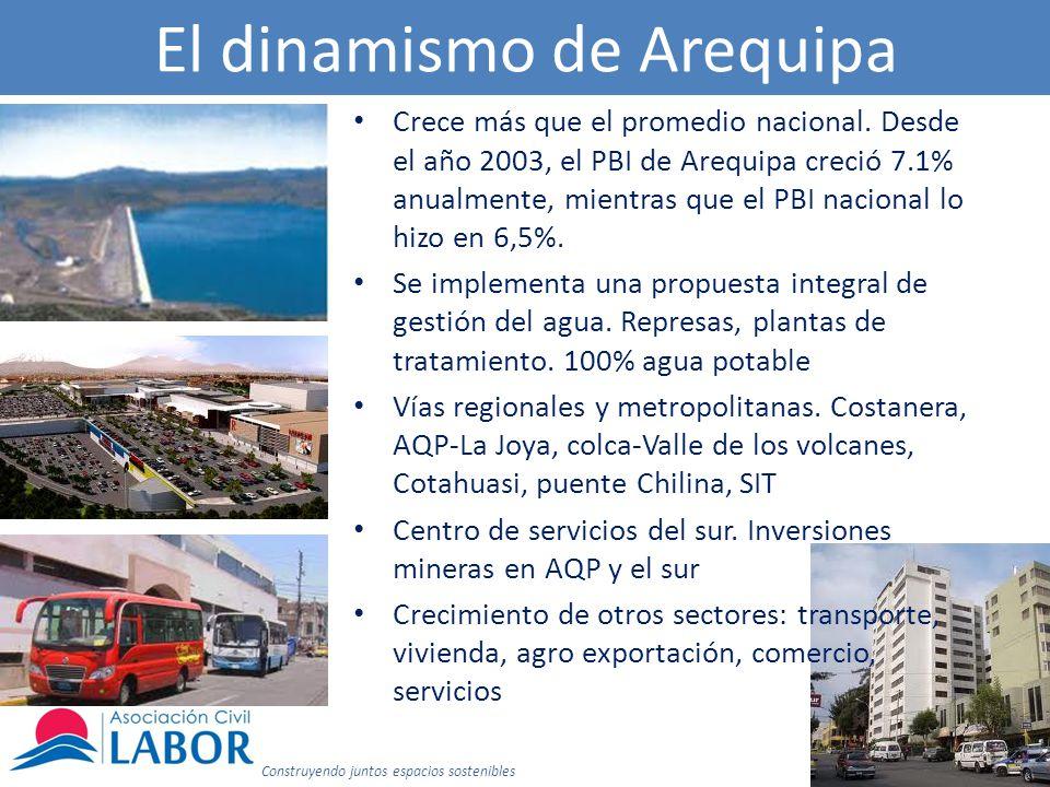 3 Arequipa crece por… Construyendo juntos espacios sostenibles Los aportes de la actividad minera según * Cifras del Estudio del Impacto de las Actividades de Sociedad Minera Cerro Verde en la economía de Arequipa y del Perú (2005-2010), de APOYO Consultoría, Perú.