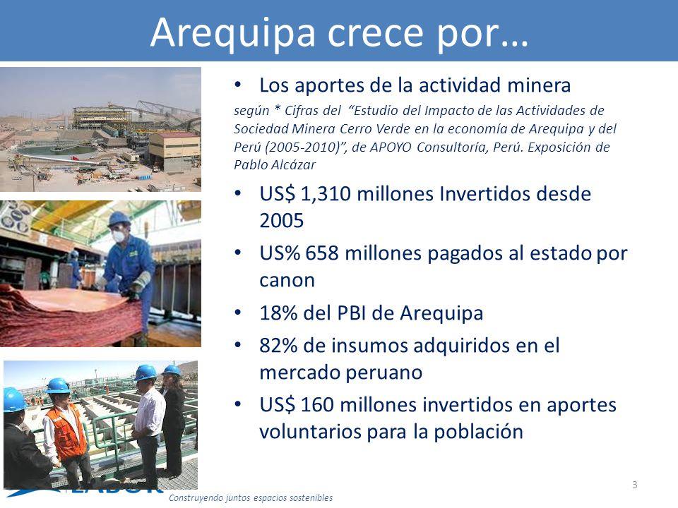 4 Construyendo juntos espacios sostenibles ProyectoComponentesInversiónbeneficiarios Sistema integrado de tratamiento de residuos solidos Construcción de relleno sanitario, planta de transferencia Camiones compactadores y madrinas US$7,6 millones Toda la población de Arequipa Pillones80 millones de M3 de agua De 8 a 11 m3/s aumento el caudal del río Chili 20 MW de energía adicional para Arequipa Mas licencias de agua para la agricultura US$ 12.3 millones de inversion Toda la población de Arequipa San Jose de Uzuña10 millones de m3 de aguaUS$ 10.9 millones de inversion zona no regulada del Chili Bambutañe.
