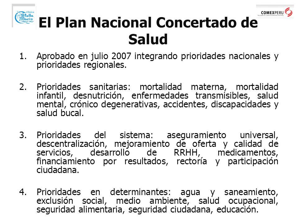 1.Aprobado en julio 2007 integrando prioridades nacionales y prioridades regionales.