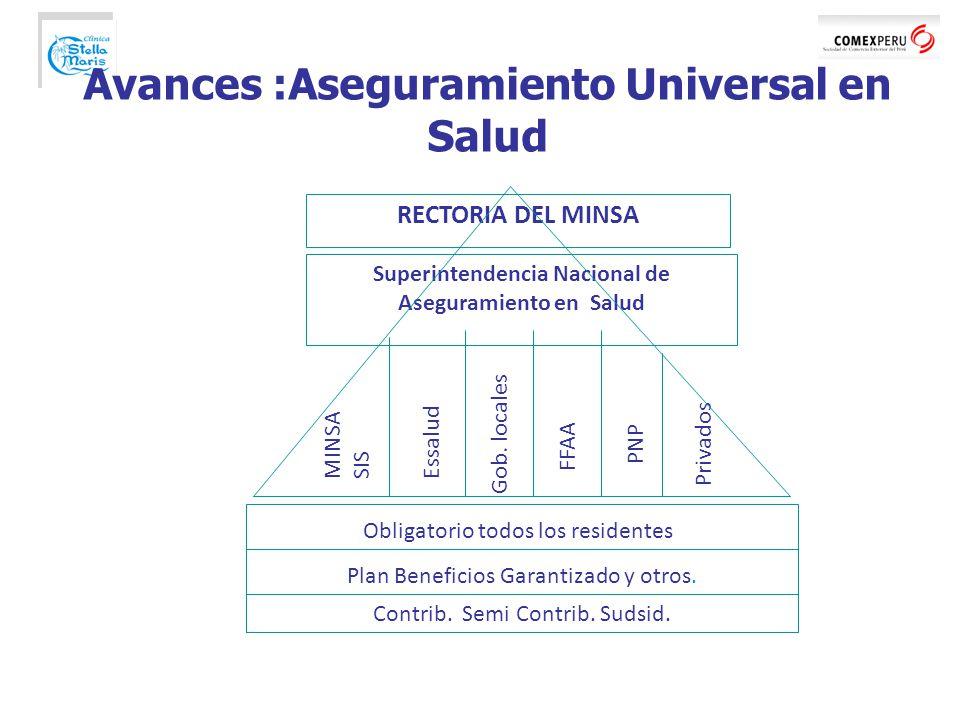 RECTORIA DEL MINSA Superintendencia Nacional de Aseguramiento en Salud MINSA SIS Essalud Gob.
