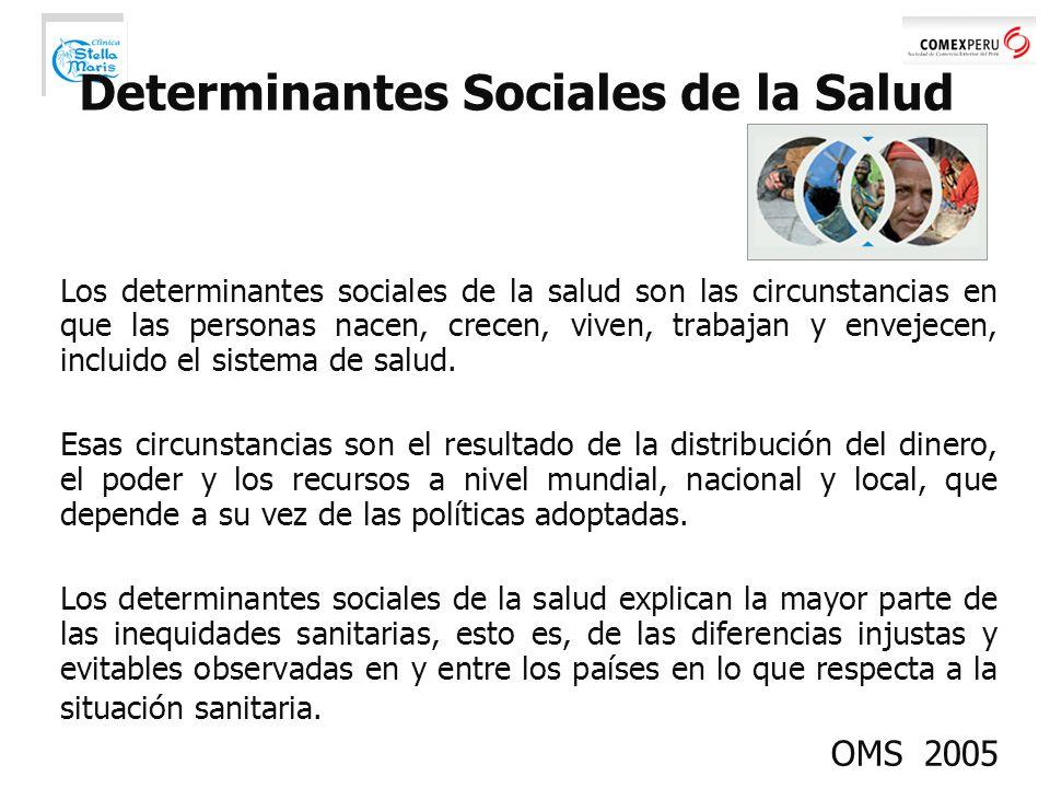 Determinantes Sociales de la Salud Los determinantes sociales de la salud son las circunstancias en que las personas nacen, crecen, viven, trabajan y envejecen, incluido el sistema de salud.