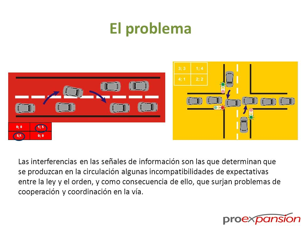 El problema Las interferencias en las señales de información son las que determinan que se produzcan en la circulación algunas incompatibilidades de expectativas entre la ley y el orden, y como consecuencia de ello, que surjan problemas de cooperación y coordinación en la vía.