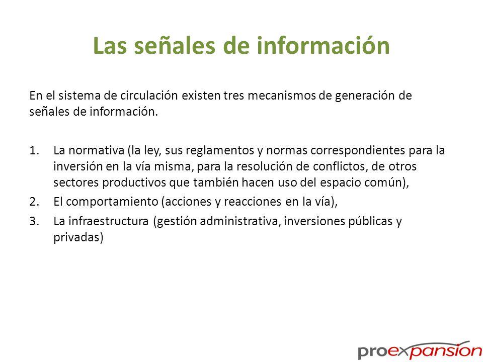 Las señales de información En el sistema de circulación existen tres mecanismos de generación de señales de información.