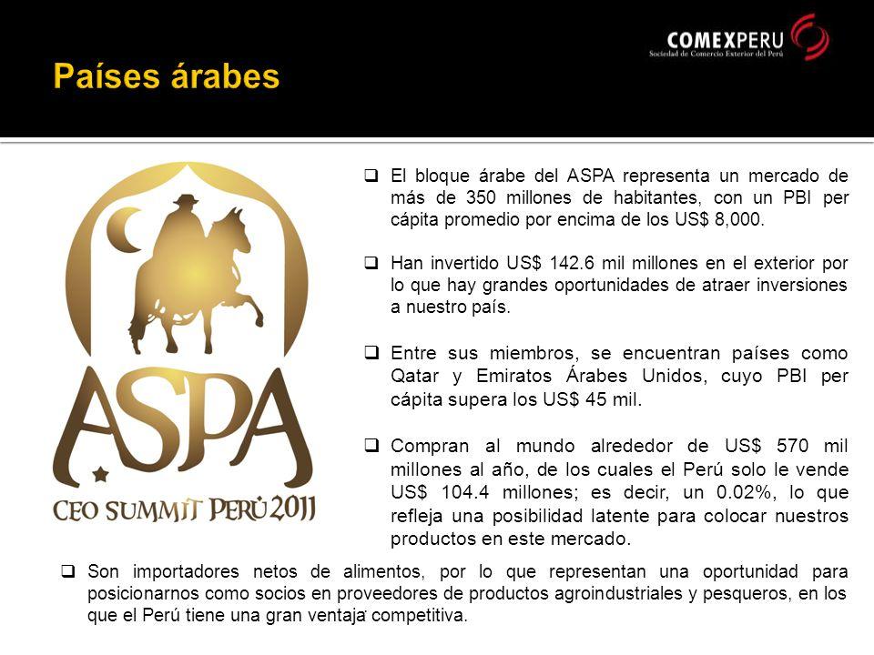 Son importadores netos de alimentos, por lo que representan una oportunidad para posicionarnos como socios en proveedores de productos agroindustriales y pesqueros, en los que el Perú tiene una gran ventaja competitiva.