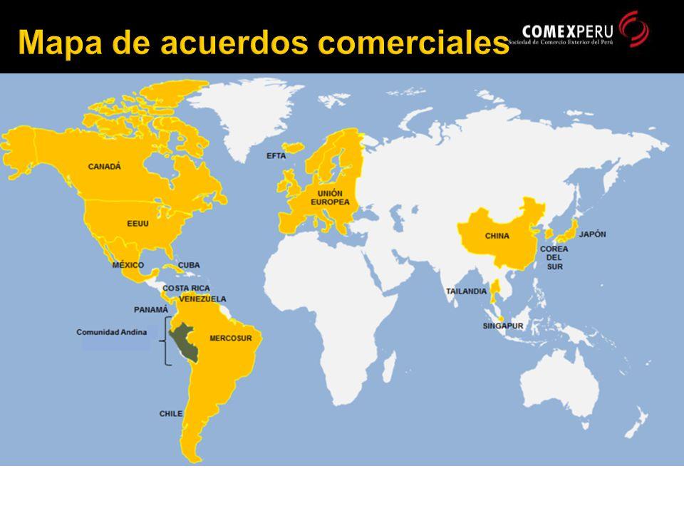 PBI: aproximadamente US$ 1,907 billones Novena economía del mundo (2,7% PBI) y segunda de América Latina y el Caribe (34% PBI) y Población: 35.8% de ALC (210 millones habitantes aproximadamente) Comercio: Representa el 51.3% del Comercio de ALC IED: US$ 70 mil millones en 2012 (26% ALC) Inflación promedio: 2.7% (promedio regional ALC 4.6%)