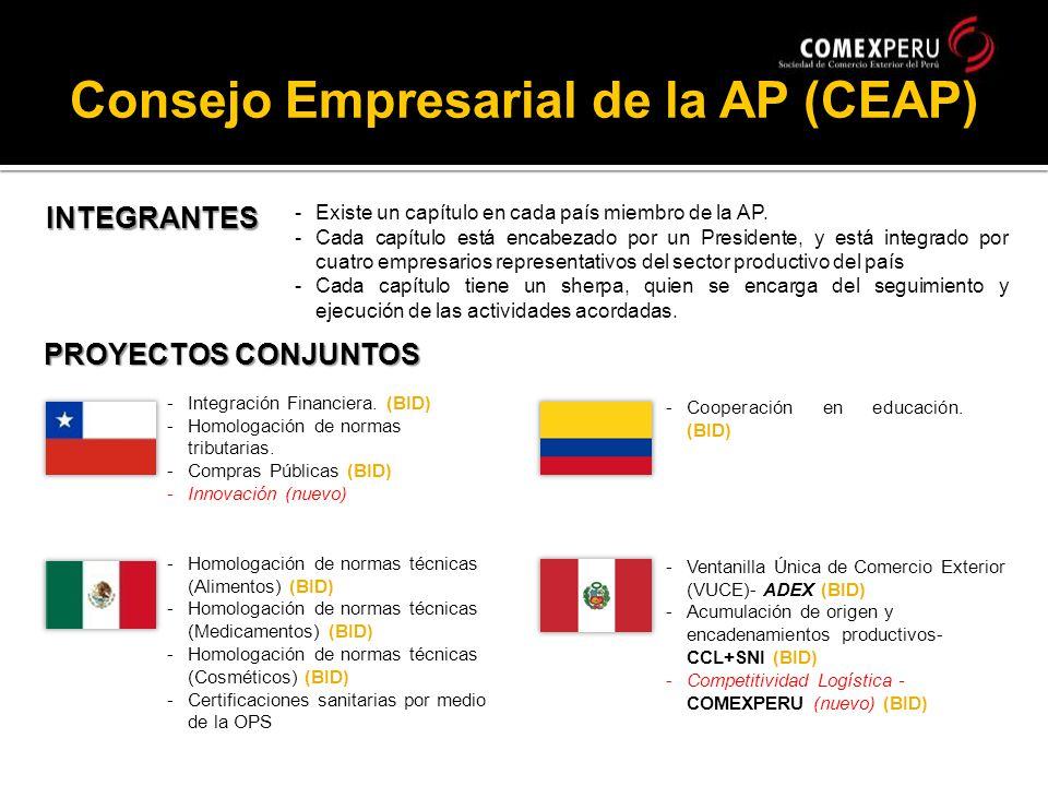 Consejo Empresarial de la AP (CEAP) -Existe un capítulo en cada país miembro de la AP.
