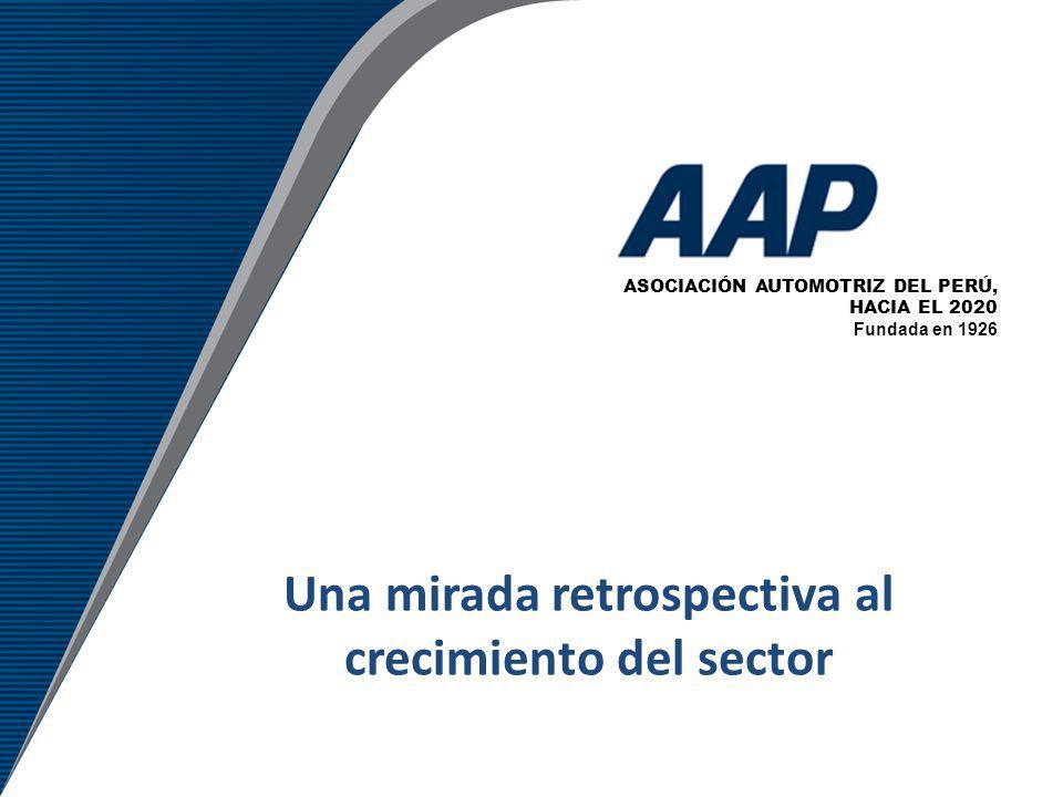 23 Fuente: AAP - SUNARP LIMA PROVINCIA 64% Participación 25% 16% 13% 10% 36% 2013 Participación 25% 16% 13% 10% 36% 2013 Inmatriculación de vehículos menores (motos y trimotos) por región, 2013 vs 2012
