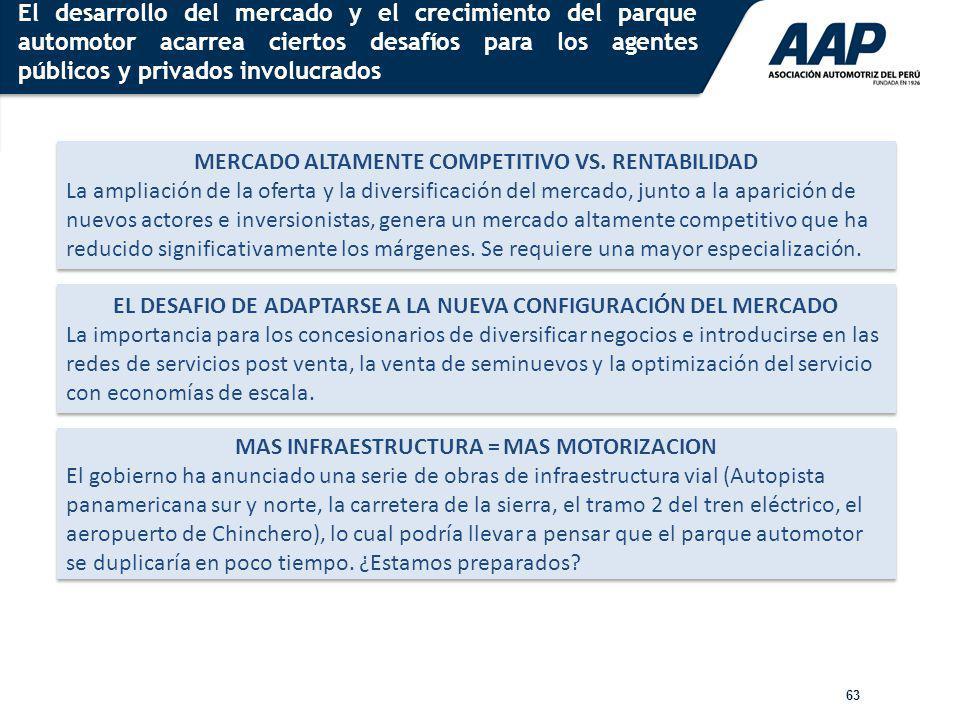 63 El desarrollo del mercado y el crecimiento del parque automotor acarrea ciertos desafíos para los agentes públicos y privados involucrados MERCADO
