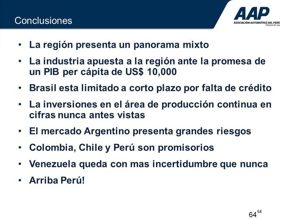 64 Conclusiones La región presenta un panorama mixto La industria apuesta a la región ante la promesa de un PIB per cápita de US$ 10,000 Brasil esta l