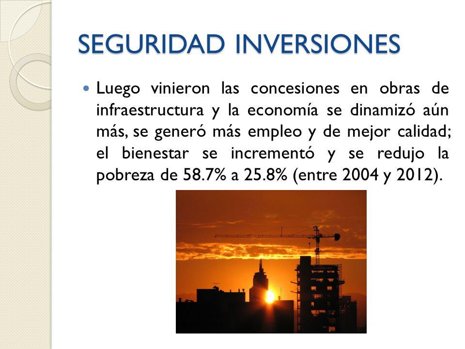 SEGURIDAD INVERSIONES Luego vinieron las concesiones en obras de infraestructura y la economía se dinamizó aún más, se generó más empleo y de mejor calidad; el bienestar se incrementó y se redujo la pobreza de 58.7% a 25.8% (entre 2004 y 2012).