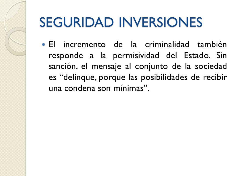 SEGURIDAD INVERSIONES El incremento de la criminalidad también responde a la permisividad del Estado.