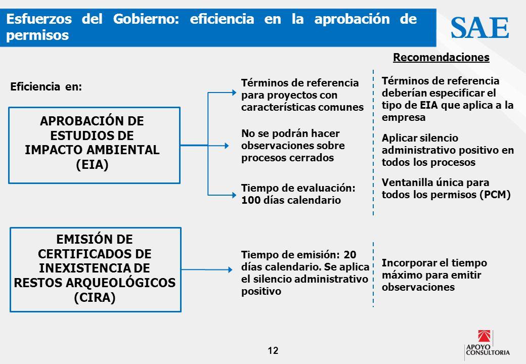 12 Esfuerzos del Gobierno: eficiencia en la aprobación de permisos APROBACIÓN DE ESTUDIOS DE IMPACTO AMBIENTAL (EIA) EMISIÓN DE CERTIFICADOS DE INEXIS