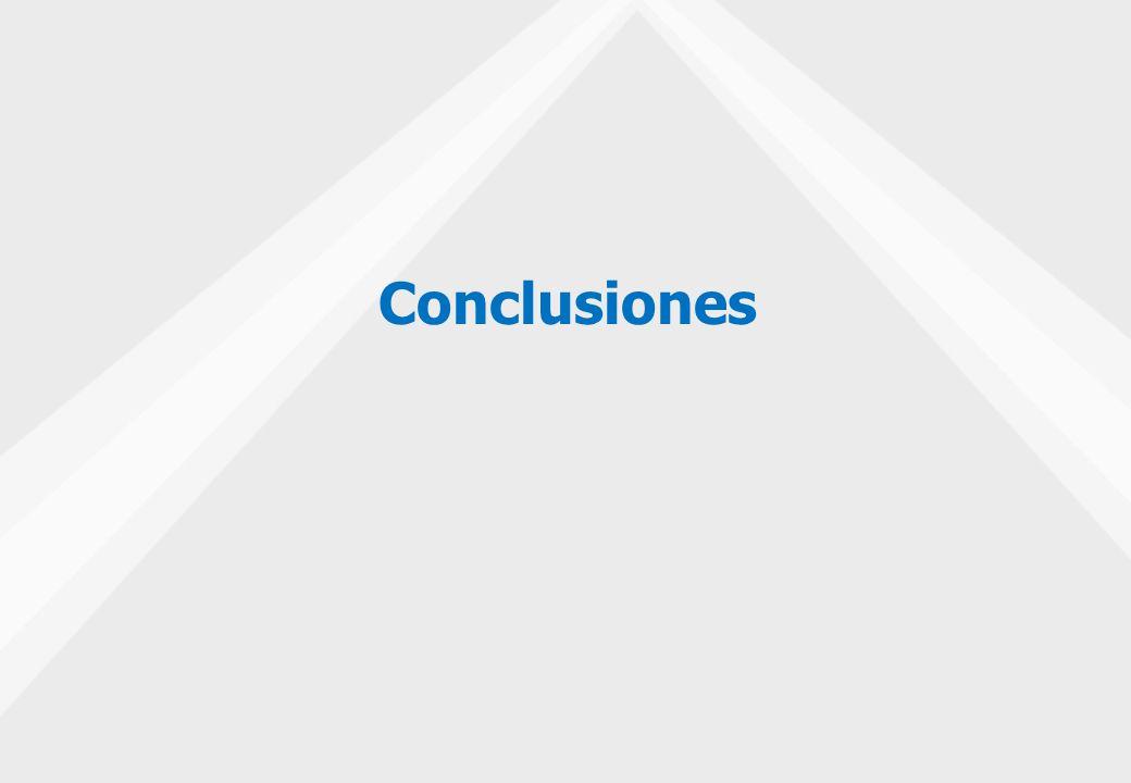 18 Conclusiones