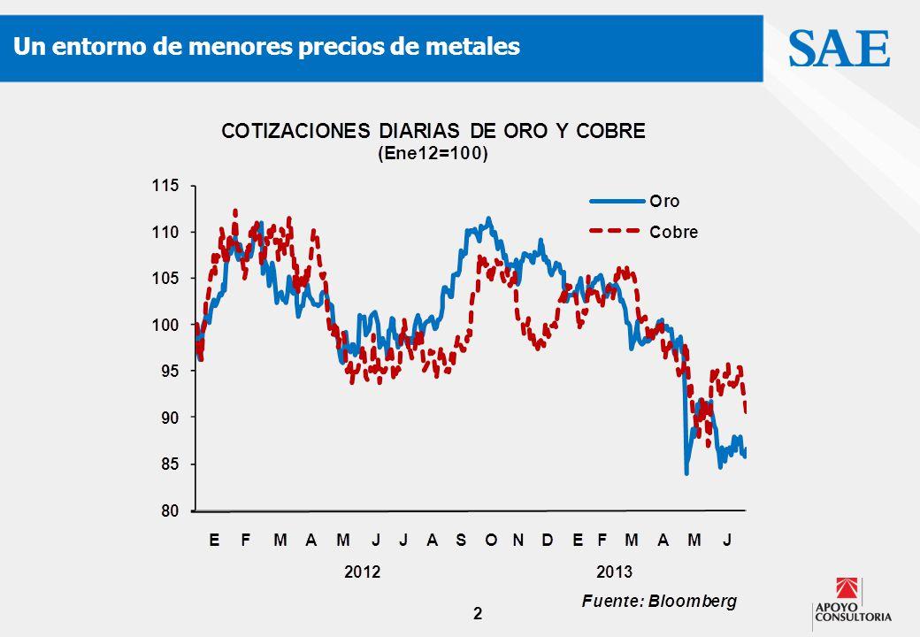 2 Un entorno de menores precios de metales