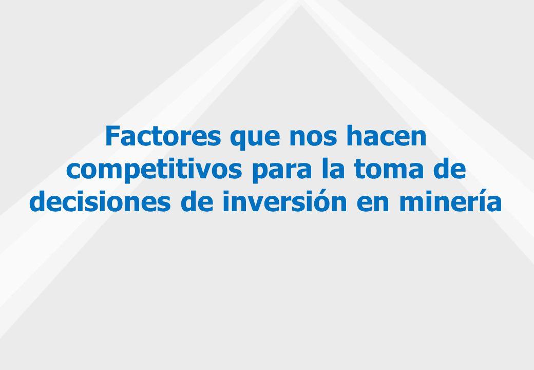 6 Factores que nos hacen competitivos para la toma de decisiones de inversión en minería