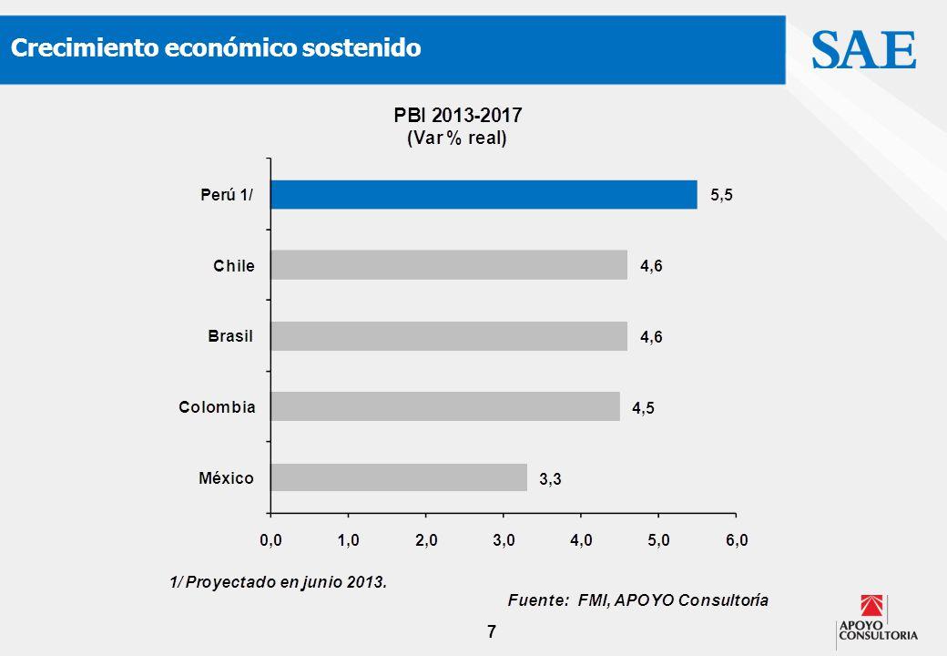 7 Crecimiento económico sostenido