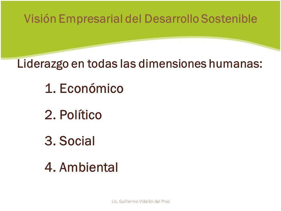 Liderazgo en todas las dimensiones humanas: 1. Económico 2.