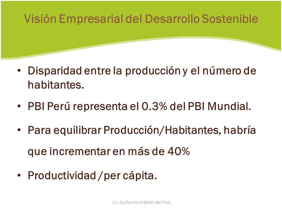 Disparidad entre la producción y el número de habitantes.