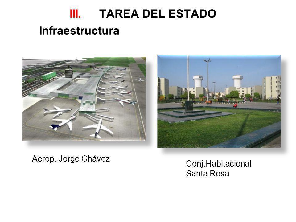 Infraestructura Aerop. Jorge Chávez Conj.Habitacional Santa Rosa III.TAREA DEL ESTADO