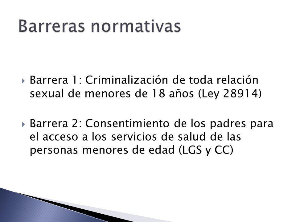 Barrera 1: Criminalización de toda relación sexual de menores de 18 años (Ley 28914) Barrera 2: Consentimiento de los padres para el acceso a los servicios de salud de las personas menores de edad (LGS y CC)